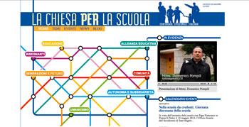 La home page del sito www.lachiesaperlascuola.it